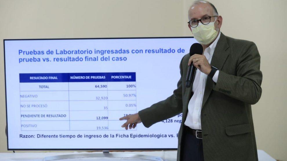 Covid-19: entre agosto y septiembre se registrará el pico más alto de la emergencia, según Salud