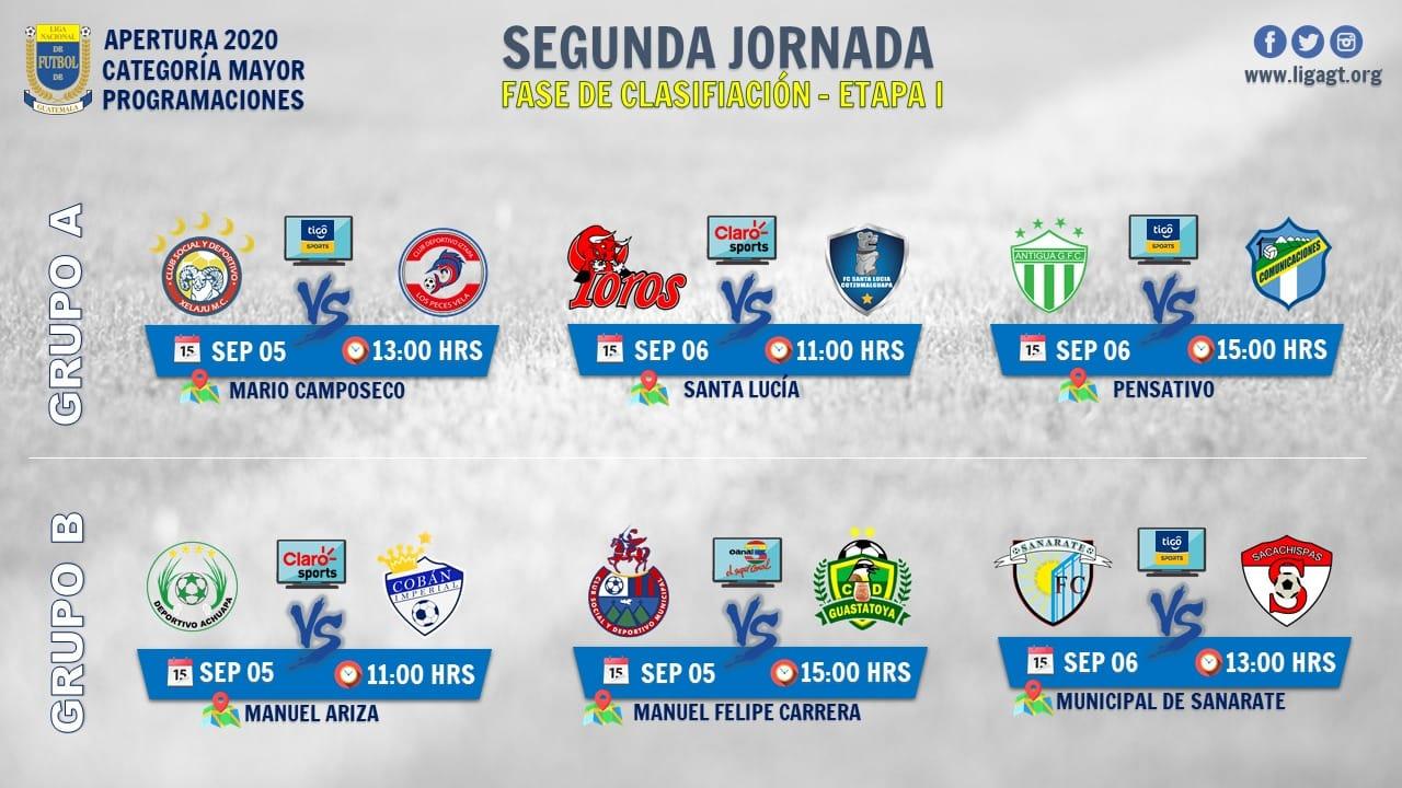 Segunda jornada del Torneo Apertura 2020