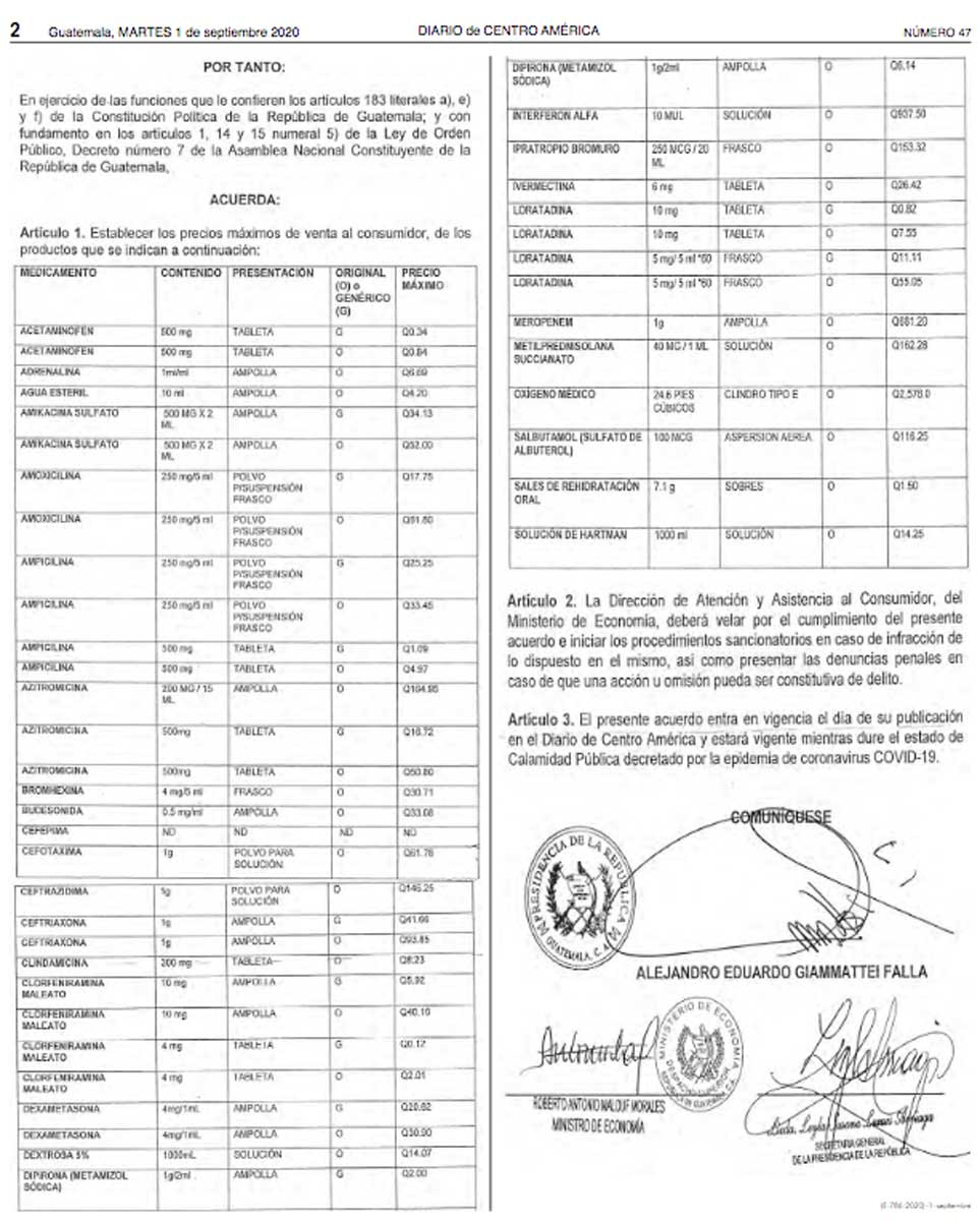 Precios de medicamentos de Covid-19