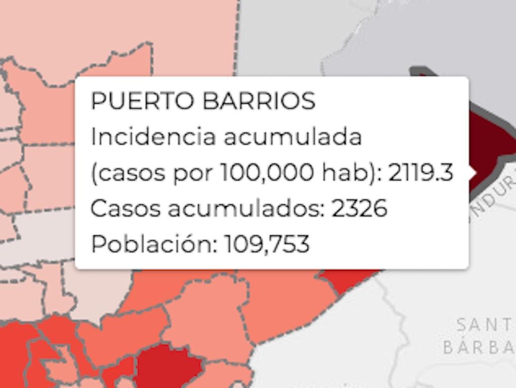 COVID-19 en Puerto Barrios.