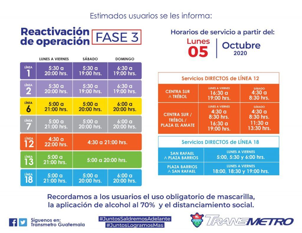 Transmetro Guatemala