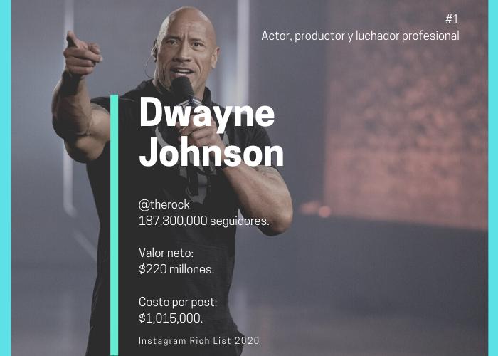 dwyane Johnson mejor pagado