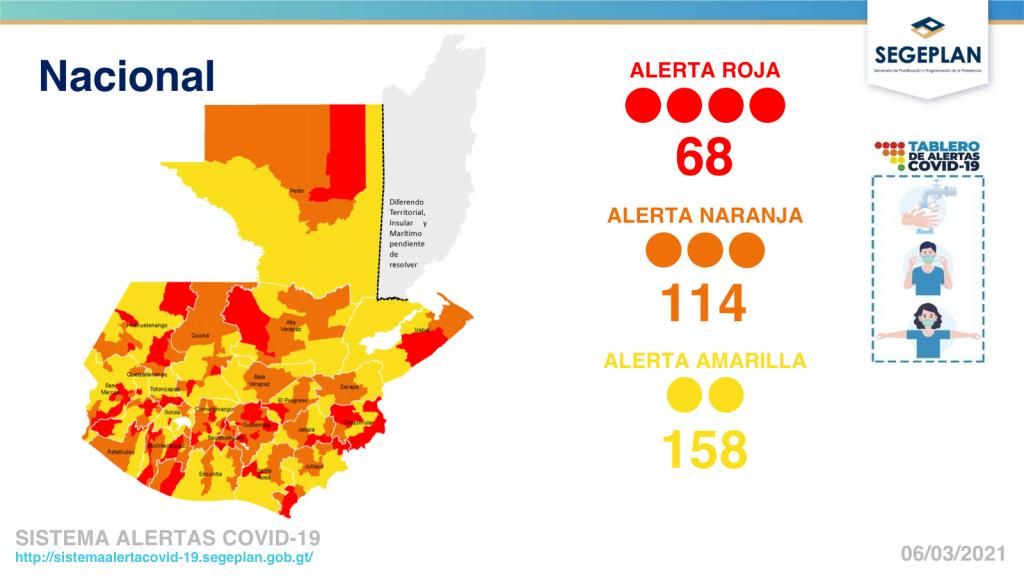 Mapa del Semáforo de alertas del Coronavirus Covid-19 en Guatemala