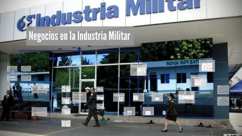 Caso Negocios en la Industria Militar.